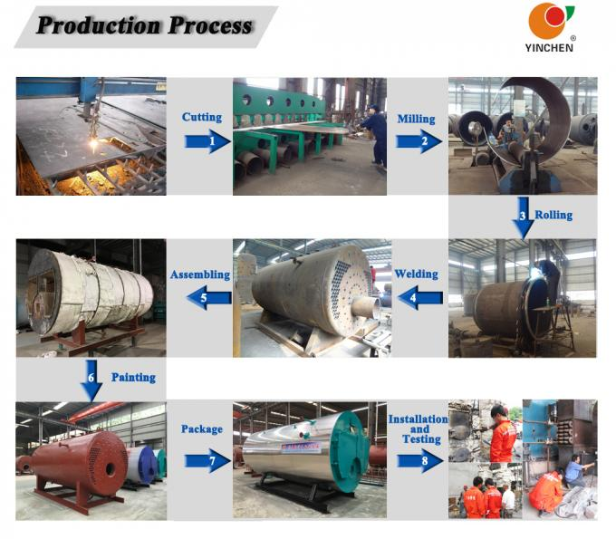 Fire Tube Industrial Steam Boilers Energy Saving High Efficiency Oil Boiler